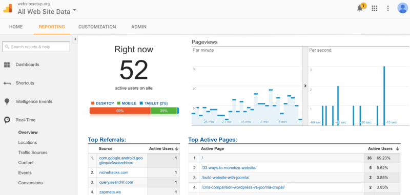 5 Easy Ways To Increase Website Traffic (for FREE)