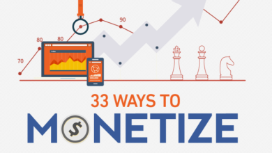 33 Proven Ways To Monetize a Website (or a Blog)