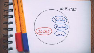 Blog vs. Website – Which One Should I Choose?