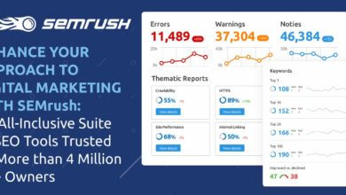 Enhance Your Approach to Digital Marketing with SEMrush: An All-Inclusive Suite of SEO Tools Trusted by More than 4 Million Site Owners