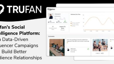Trufan's Social Intelligence Platform: Run Data-Driven Influencer Campaigns and Build Better Audience Relationships